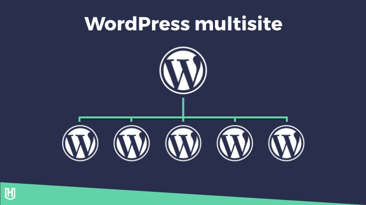 Hierarchical diagram of WordPress multisite showing a publishing workflow.